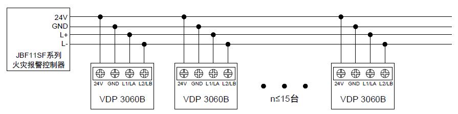 JBF-VDP3060B火灾显示盘