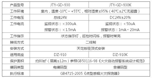 JTY-GD-930 型点型光电感烟火灾探测器参数