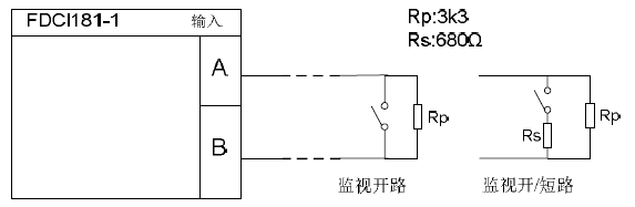 fdci181-1输入模块 西门子- 当宁消防网!