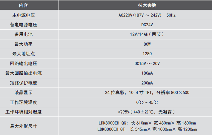 LDK8000EH-QG电气火灾监控设备参数