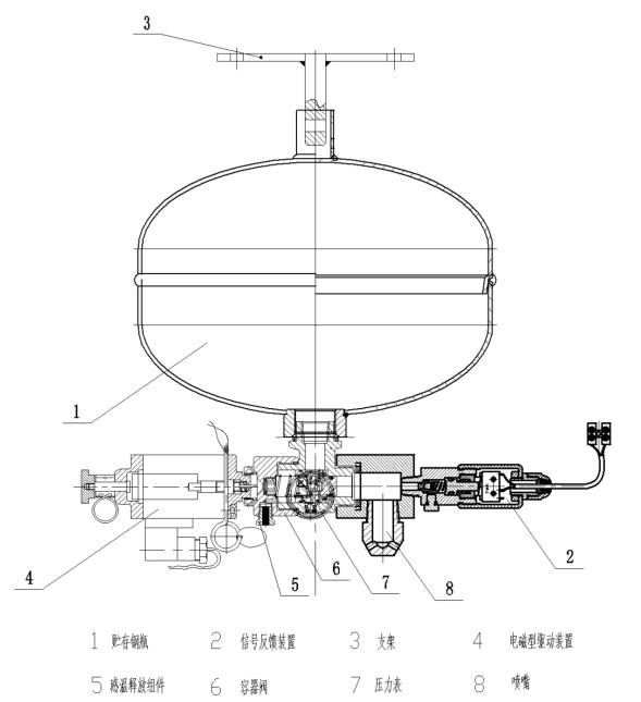 四川泰和安悬挂式七氟丙烷气体灭火装置构成
