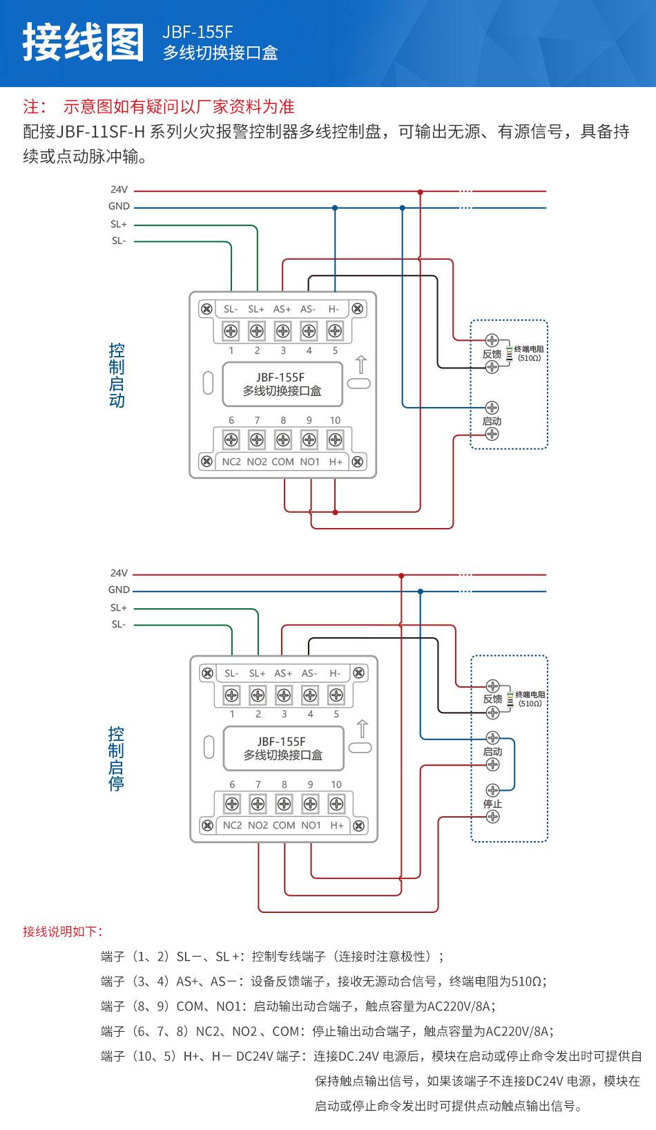 jbf-155f多线切换接口盒是非编码型,用于交直流转换控制,双切换,一