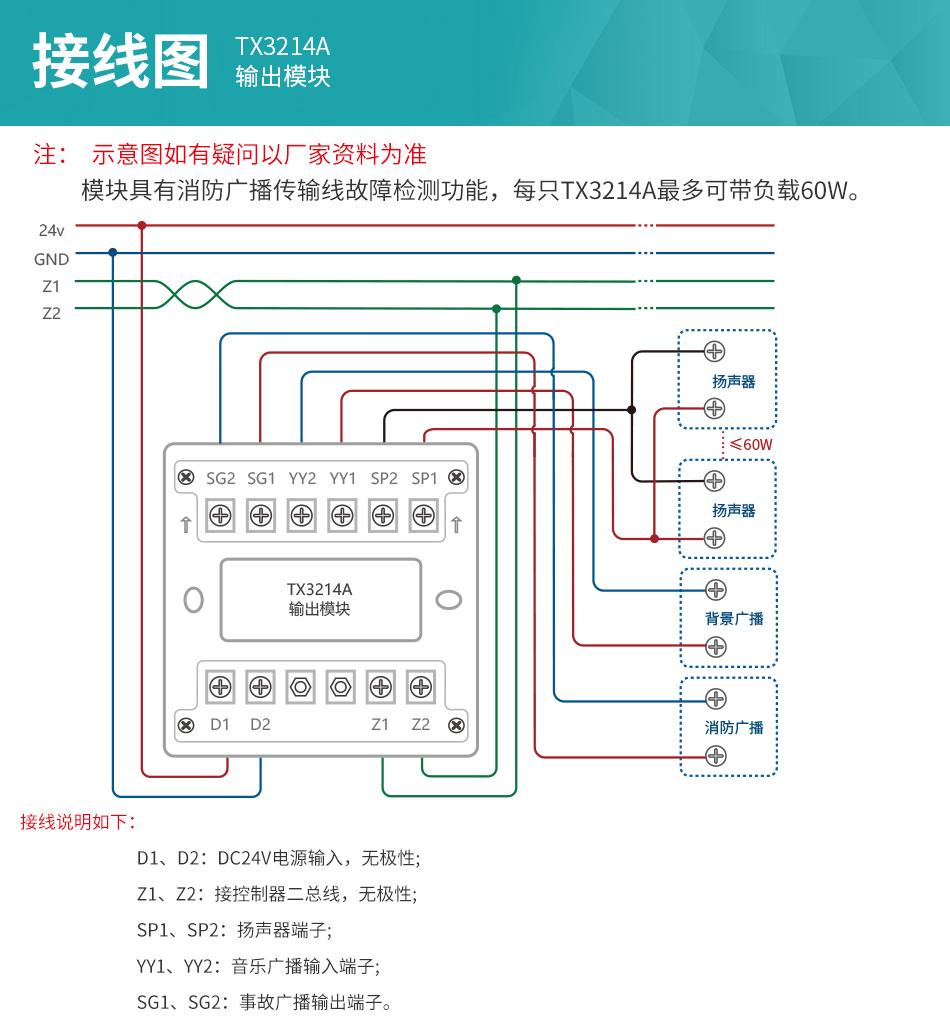TX3214A输出模块安装接线