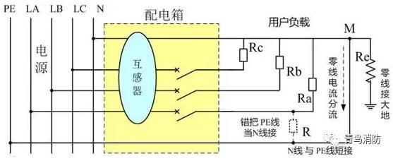 互感器用户侧零线重复接地