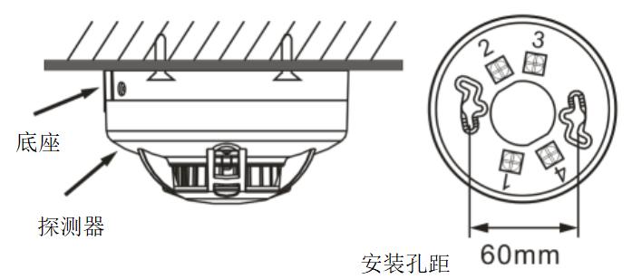 DG822独立式光电感烟火灾探测器