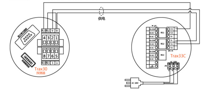 Trax33C控制切换模块安装接线