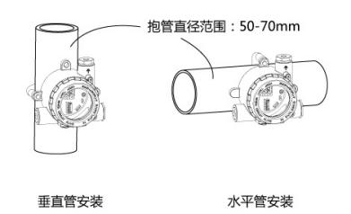 Trax31总线输入输出模块安装方式