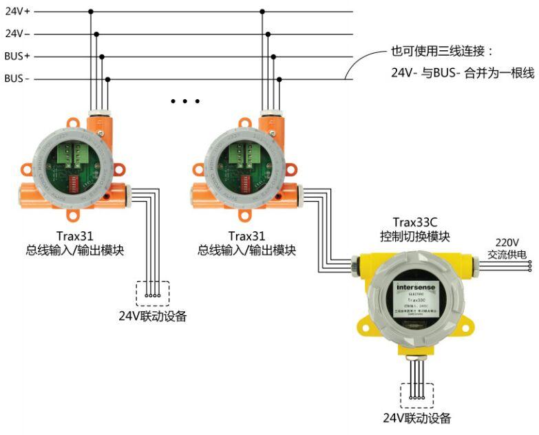 多个Trax31总线输入输出模块连线方式