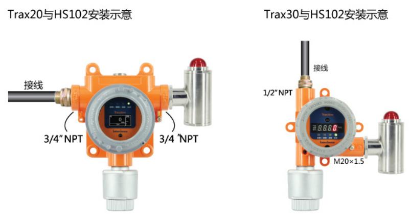 HS102防爆型小声光报警器安装