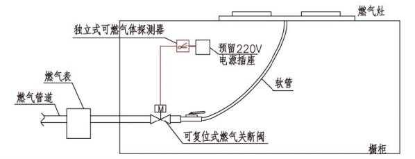 可燃气体探测器如何安装