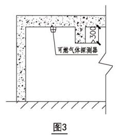 可燃气体探测器安装布置