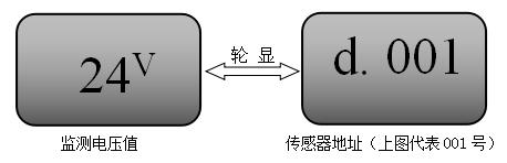 JBF6182电压信号传感器正常显示状态