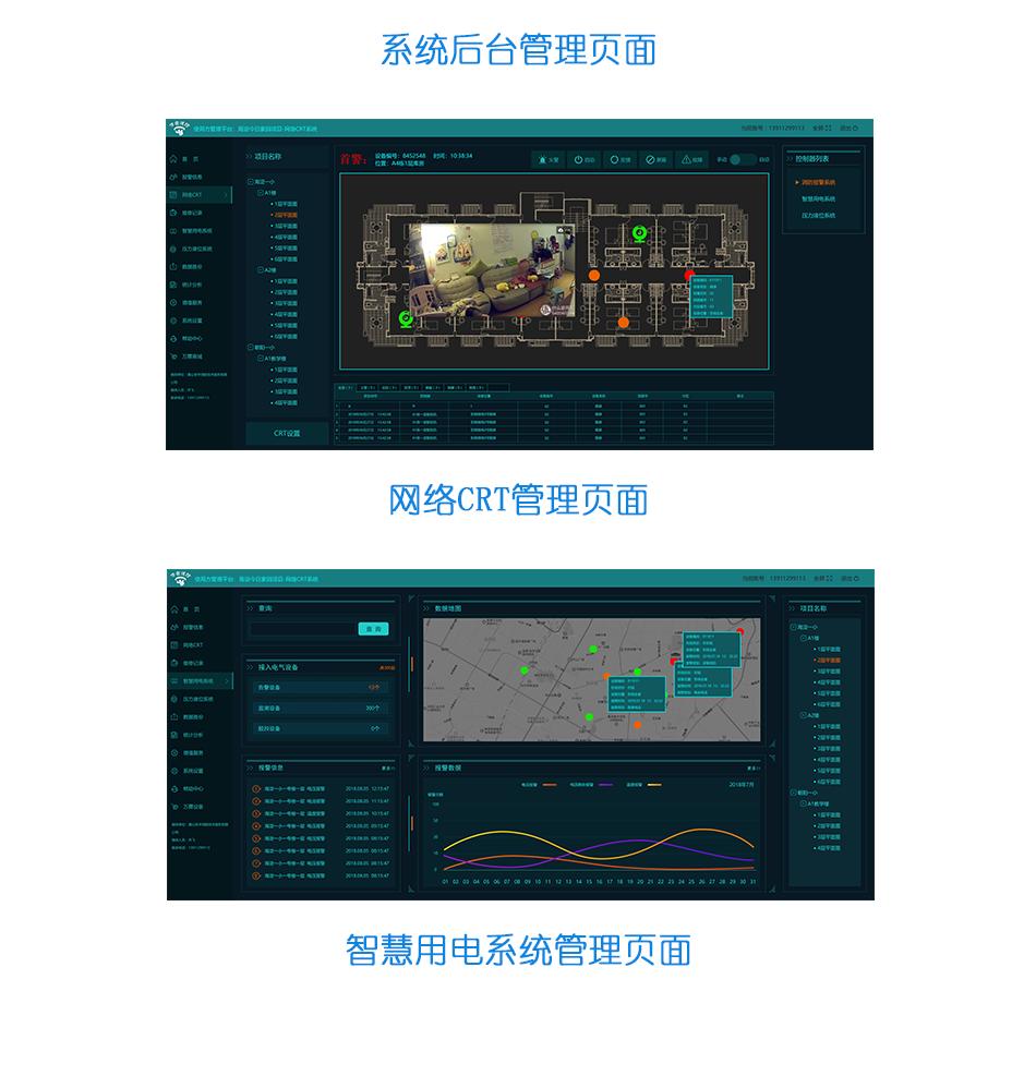 WANLIN-TD70智慧安全用电监控探测器 智慧用电主机管理页面