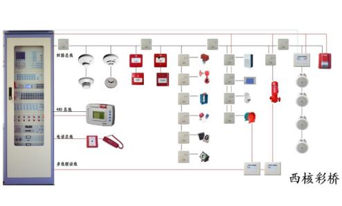 火灾自动报警系统常见故障及处理方法
