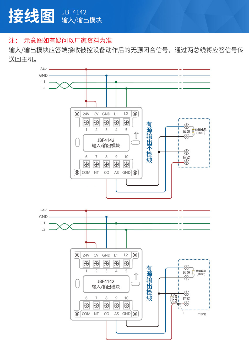 JBF4142输入/输出模块