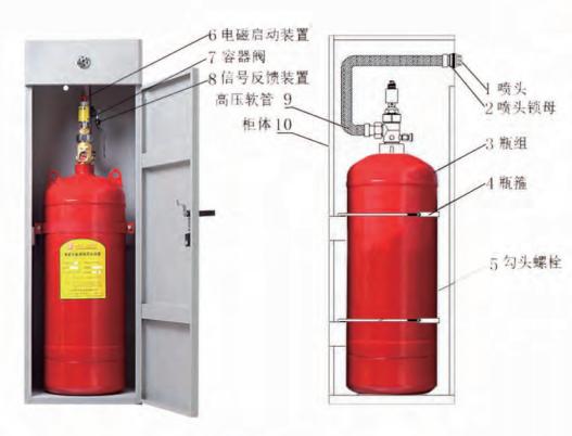 柜式七氟丙烷气体灭火装置结构图