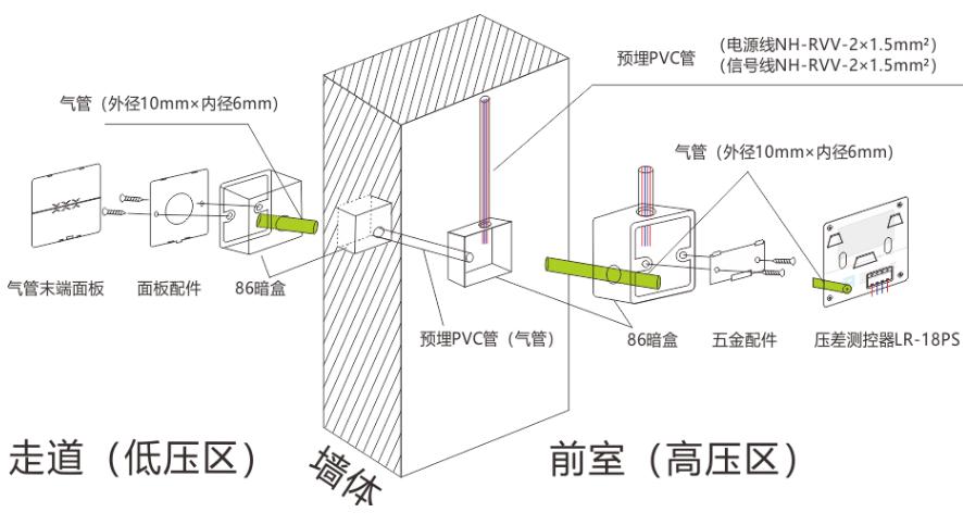 余压传感器安装图