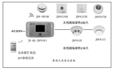JB-QB-JBF5021家用火灾报警控制器