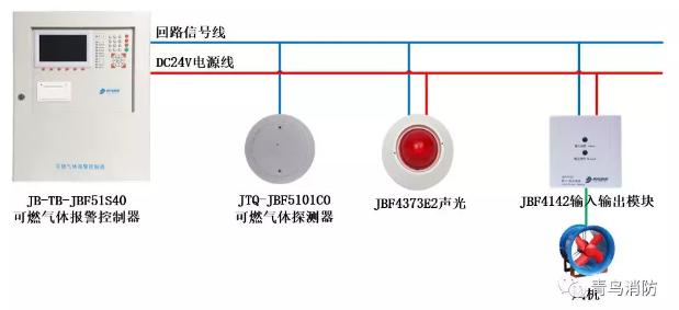 JTQ-JBF5101CO一氧化碳探测报警器系统示意图