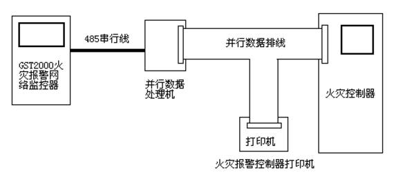 JK-TX-GST040/016并行数据处理机系统组成