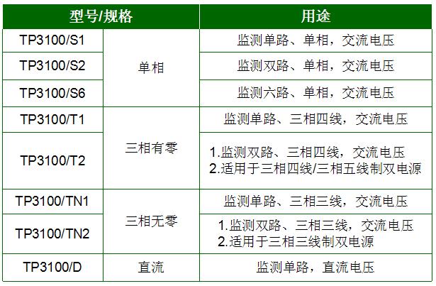 TP3100系列电压信号传感器选型表