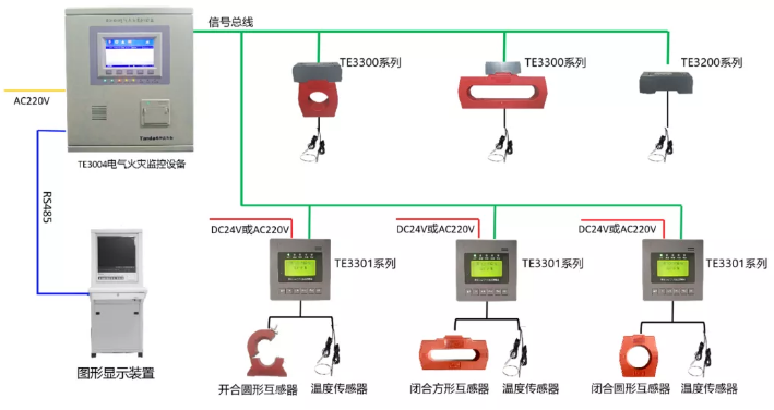 TE3004系列电气火灾监控设备系统接线图