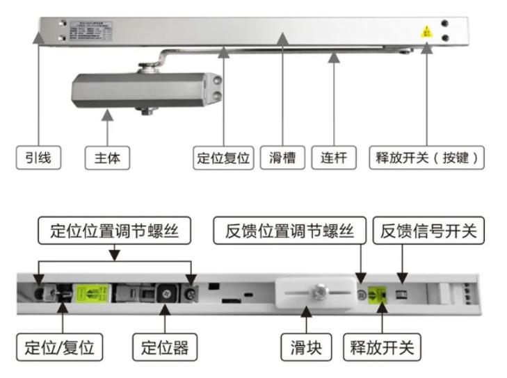 FDM-C500系列二线制防火门闭门器结构