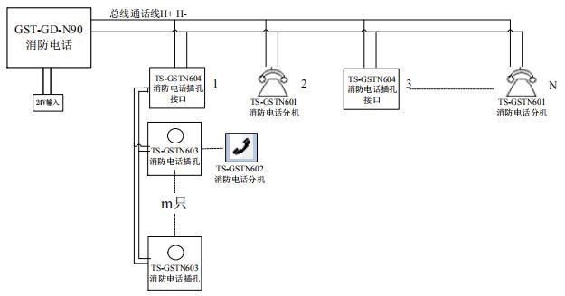 GST-GD-N90消防电话系统图