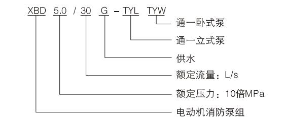 XBD-TYL立式单级消防泵 XBD-TYW系列卧式单级消防泵型号意思