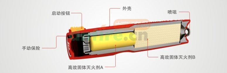 PFE-1便攜式氣溶膠滅火器